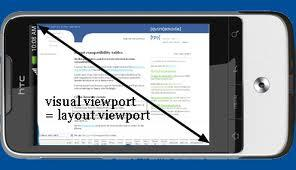 Viewport for iPad, iPhone, Android
