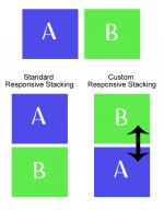 Responsive column stacking
